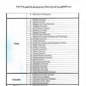 لیست جدید دانشگاهای کشور چین مورد تایید وزارت بهداشت ایران برای سال 2019-2018